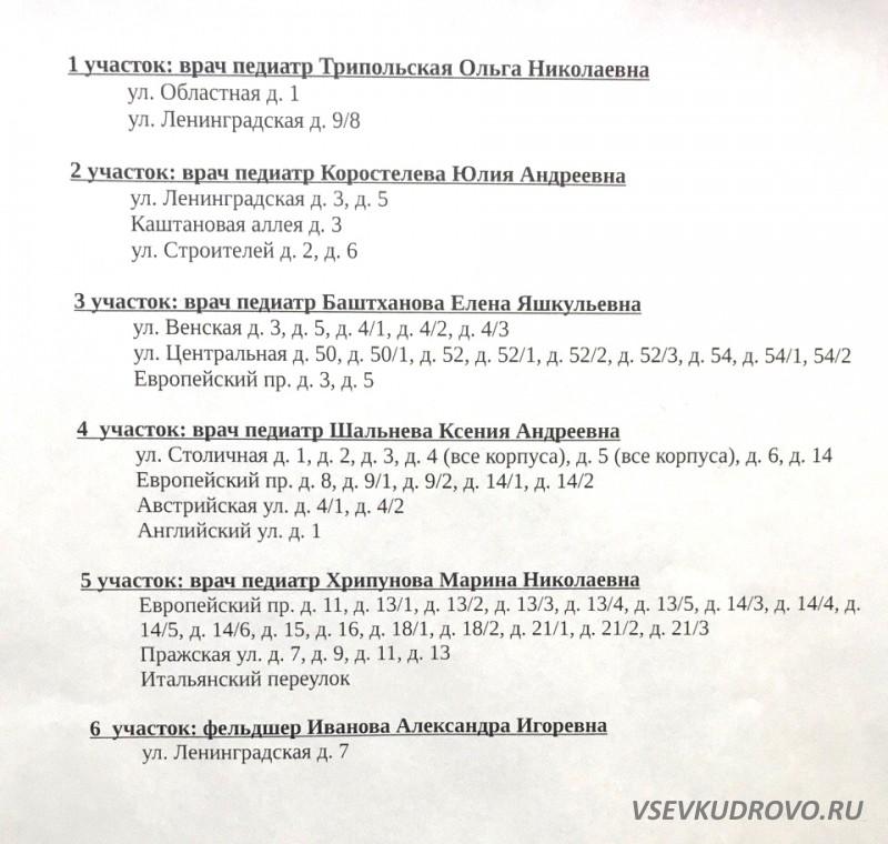 Справка от педиатра 9-я Чоботовская аллея больничный лист и начисление на него налогов